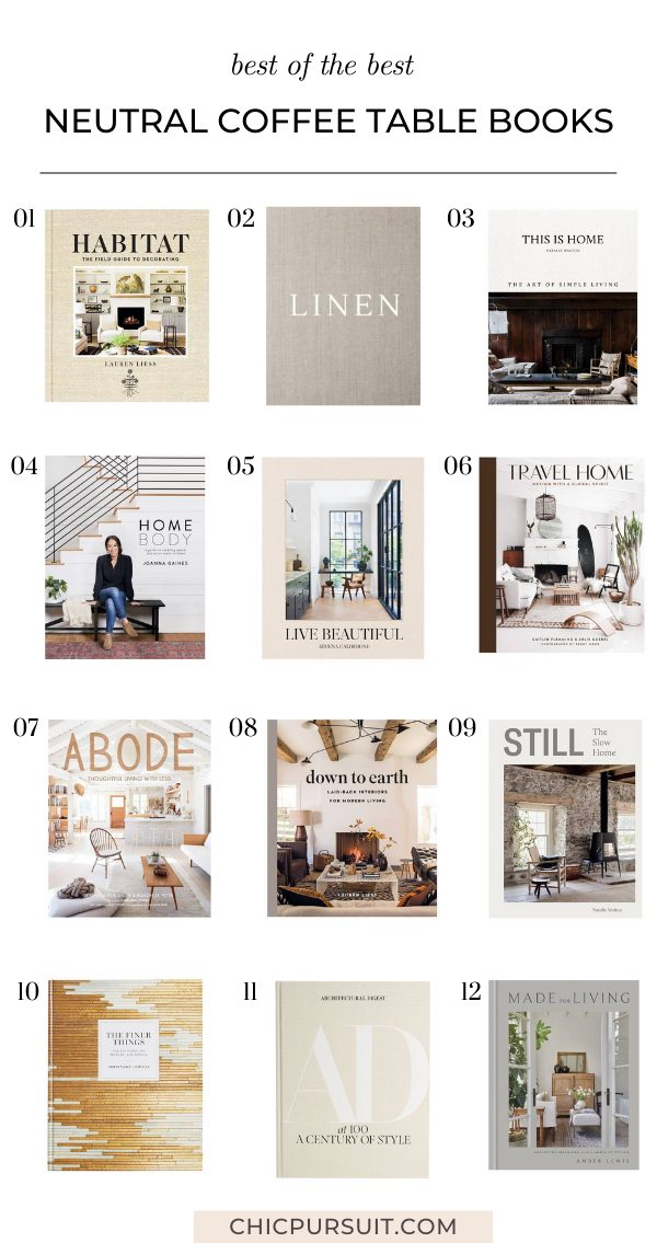 Neutral coffee table books in the interiors and home decor style