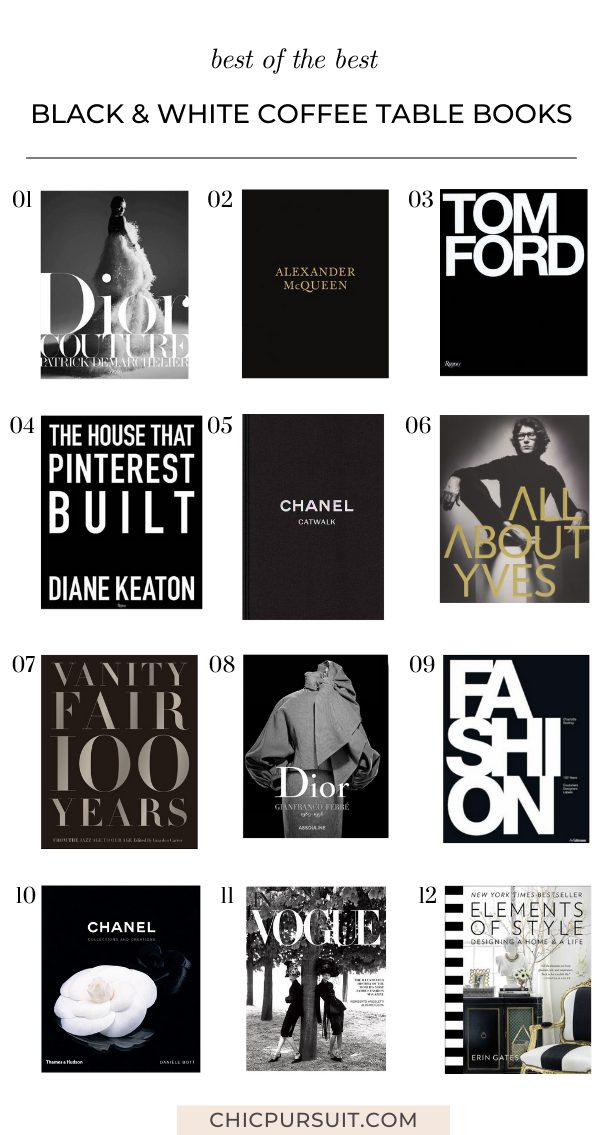 Black and white designer coffee table books about fashion