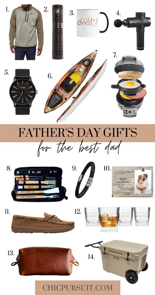 The best practical and useful Father's Day gifts